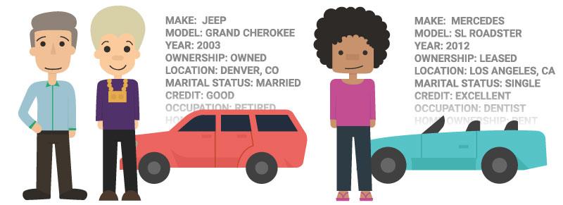 Make Jeep